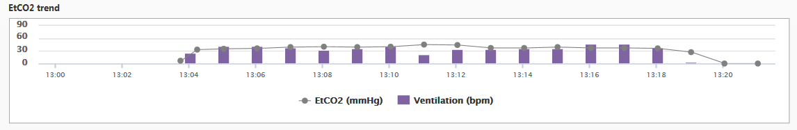 2-7-17_Vawter_CaseReview_Ventilation.png
