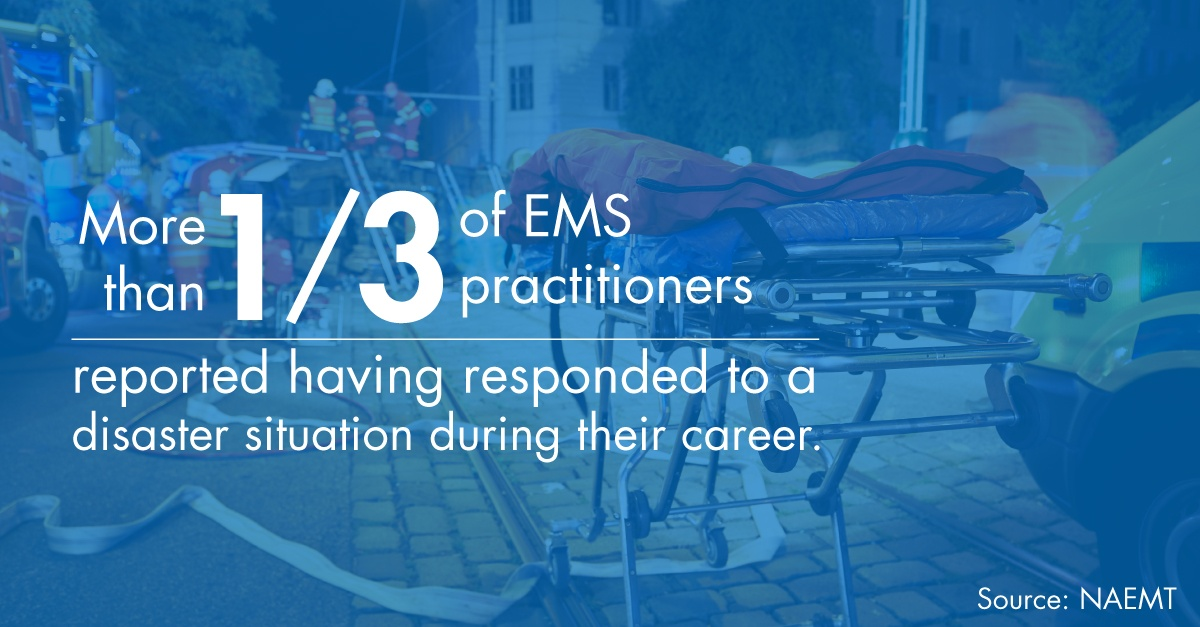 More than 1/3 of EMS reported having responded to a disaster situation during their career.