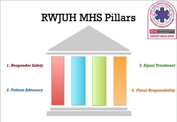 RWJ_Proactive Approach_4 pillars.jpg