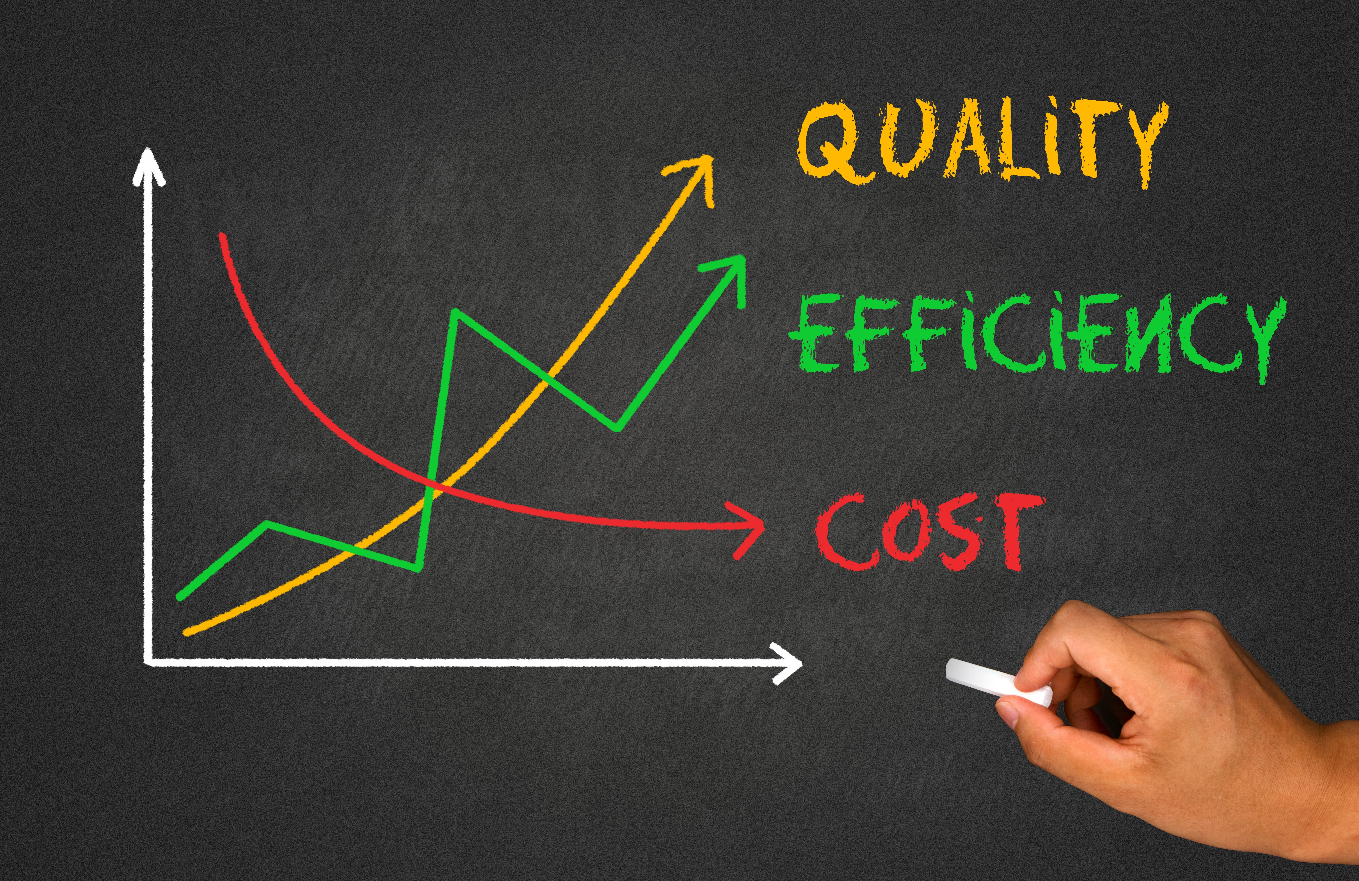 What Really is the Best Way to Achieve Operational Efficiency?